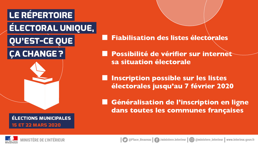 1_Infographie_Inscription_listes_electorales_2020_REU