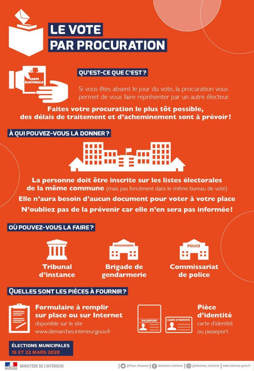 1_Infographie_Inscription_listes_electorales_2020_Vote_par_procuration