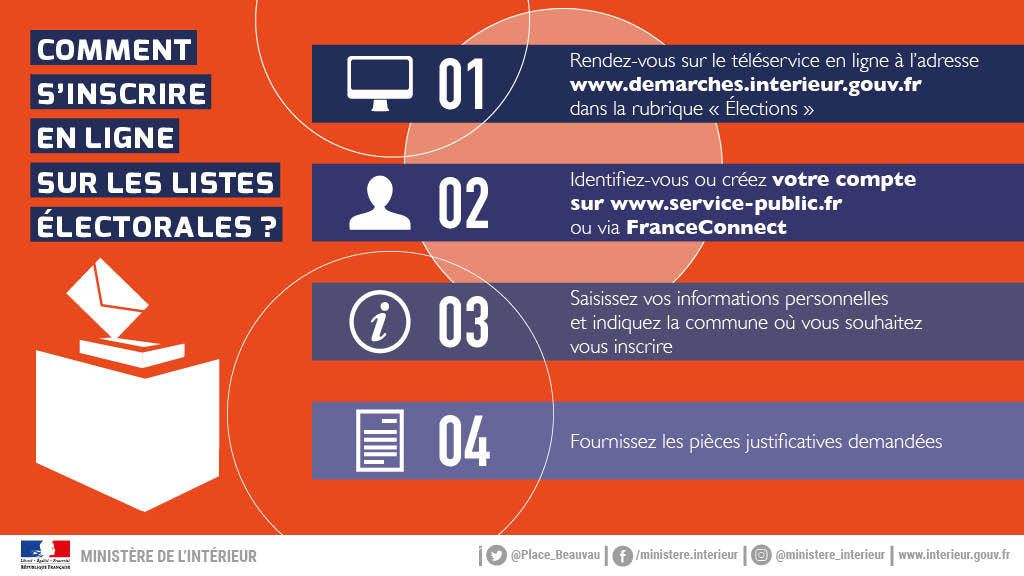 Infographie_Inscription_listes_electorales_2020_Comment-sinscrire