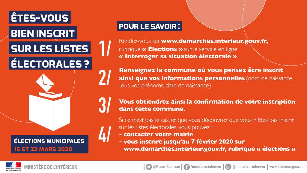 Infographie_Inscription_listes_electorales_2020_Etes_vous_bien-_inscrit